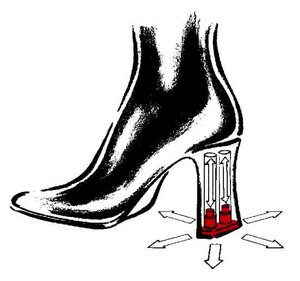 Marco Tozzi anti shock ilustratie